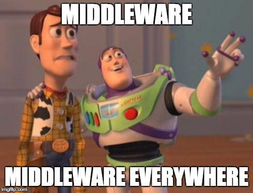Middleware, Middleware Everywhere